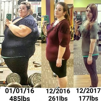 Fatgirlfedup's New Year Fedup Fightback