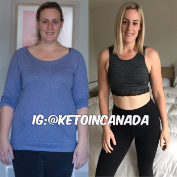 KetoinCanada's Committed to Change DietB...