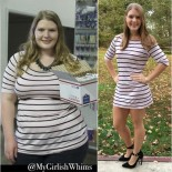 MyGirlishWhims New Year New You Diet Bet...